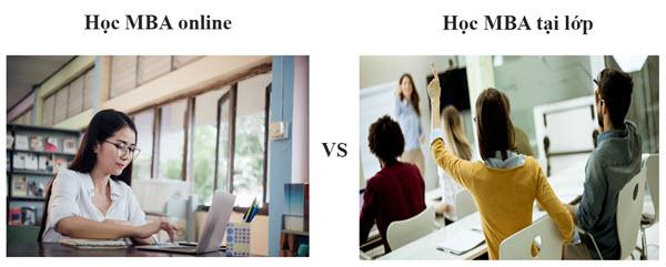 Hai hình thức học MBA quốc tế tại Việt Nam là học online và tại lớp.