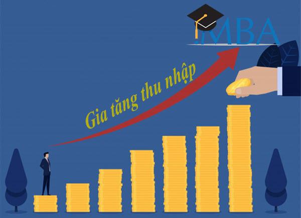 học MBA để làm gì? gia tăng thu nhập