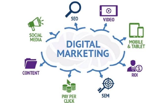 Phân loại Digital Marketing