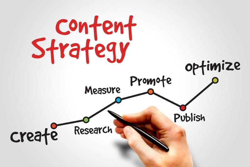 Lập chiến lược Content như thế nào?